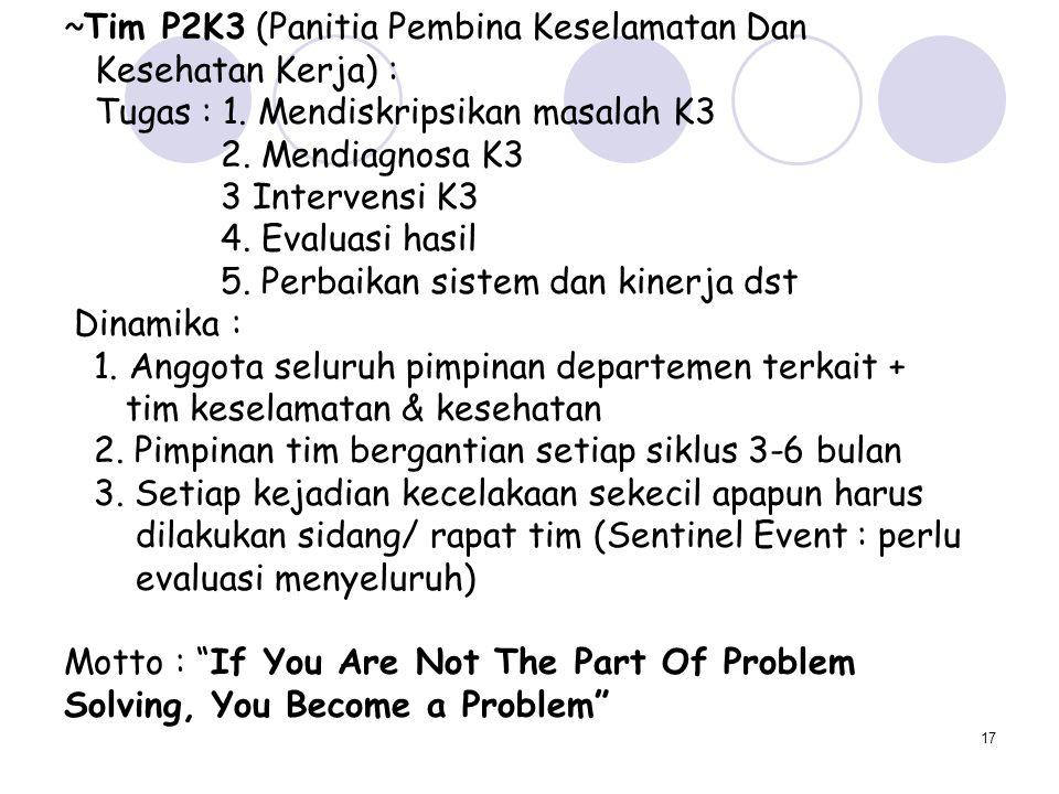 ~Tim P2K3 (Panitia Pembina Keselamatan Dan