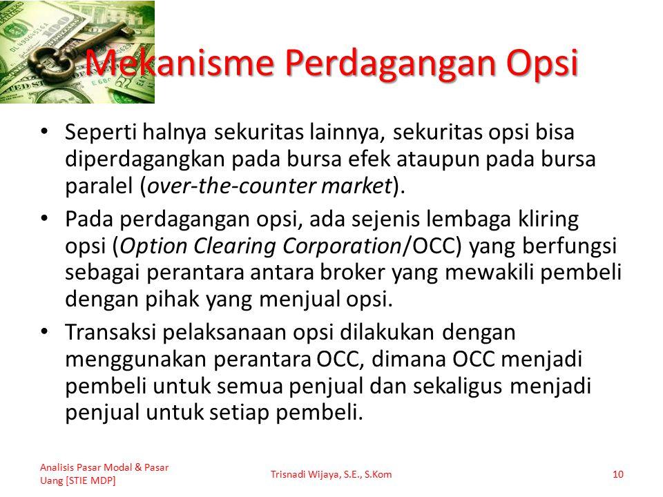 Mekanisme Perdagangan Opsi