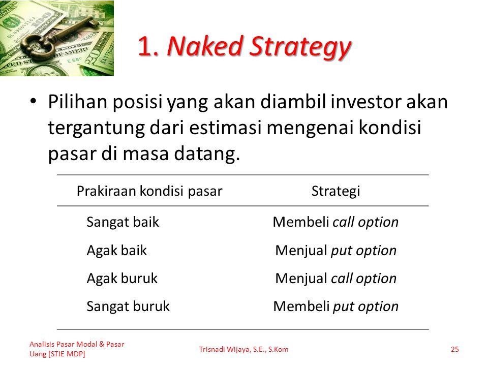 1. Naked Strategy Pilihan posisi yang akan diambil investor akan tergantung dari estimasi mengenai kondisi pasar di masa datang.