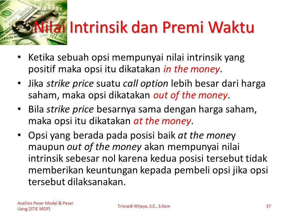 Nilai Intrinsik dan Premi Waktu
