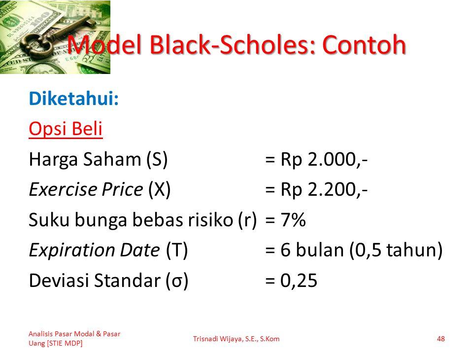 Model Black-Scholes: Contoh