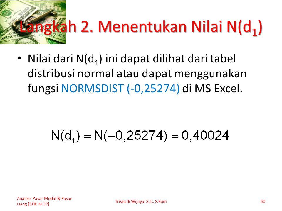 Langkah 2. Menentukan Nilai N(d1)