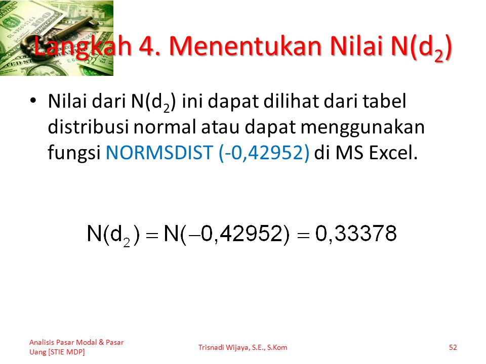 Langkah 4. Menentukan Nilai N(d2)