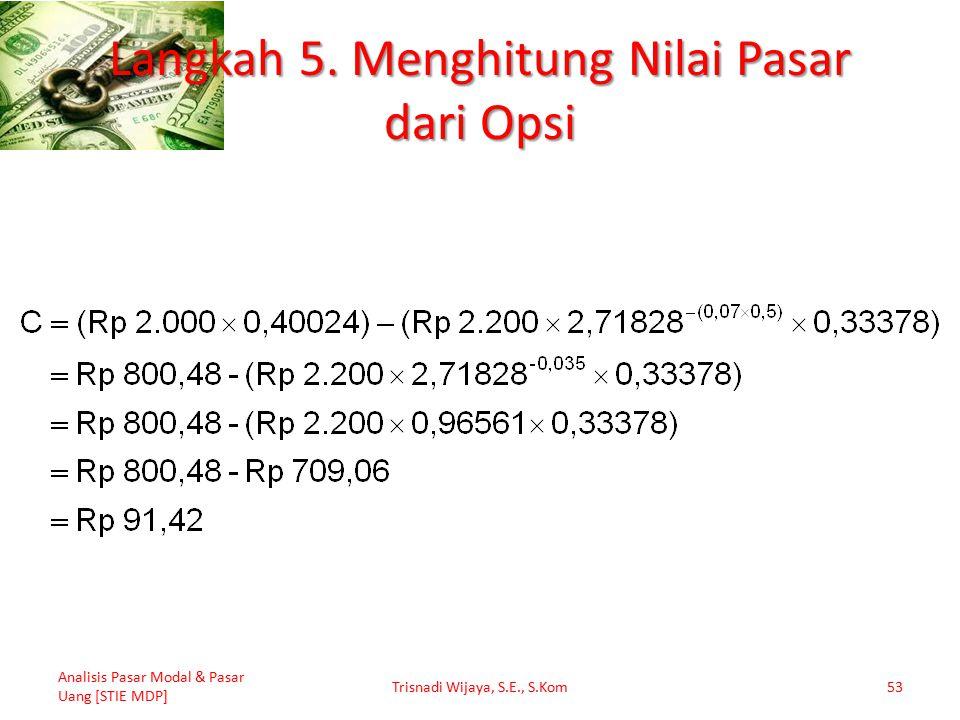 Langkah 5. Menghitung Nilai Pasar dari Opsi