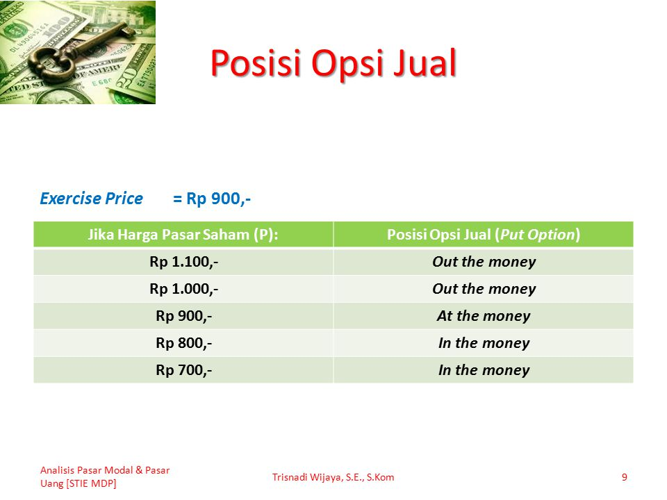 Jika Harga Pasar Saham (P): Posisi Opsi Jual (Put Option)