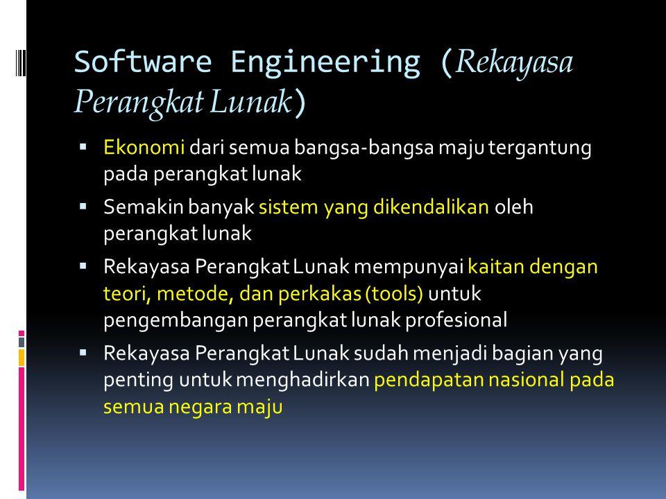 Software Engineering (Rekayasa Perangkat Lunak)
