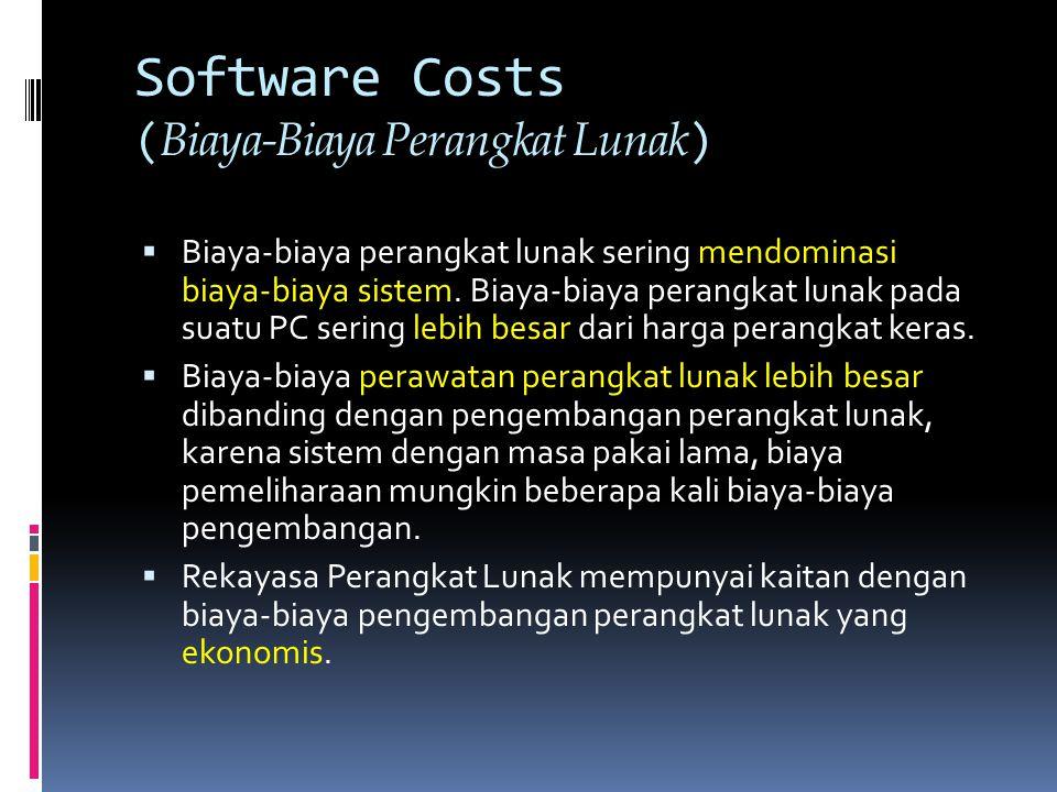 Software Costs (Biaya-Biaya Perangkat Lunak)