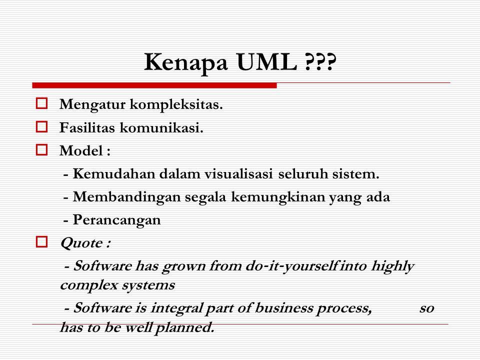 Kenapa UML Mengatur kompleksitas. Fasilitas komunikasi. Model :