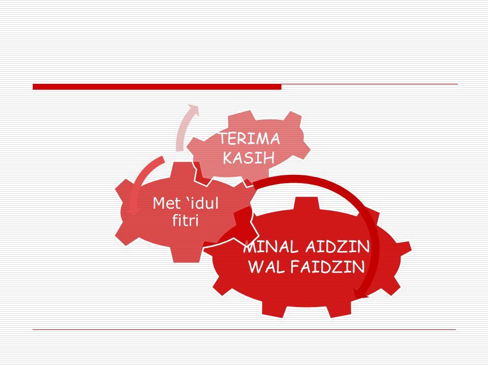 MINAL AIDZIN WAL FAIDZIN