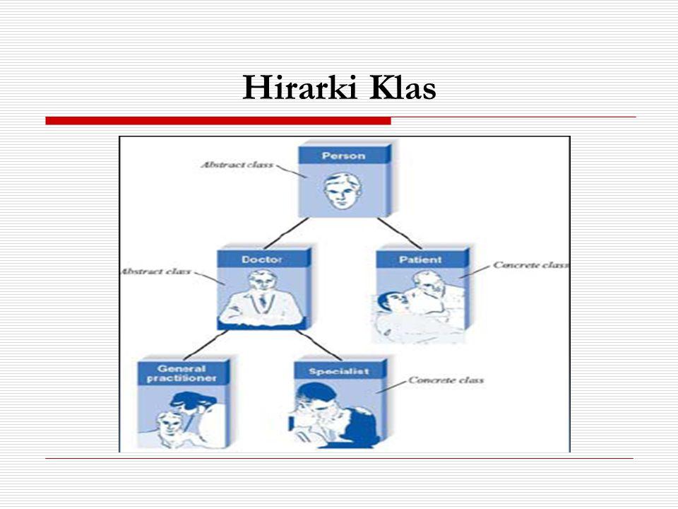 Hirarki Klas