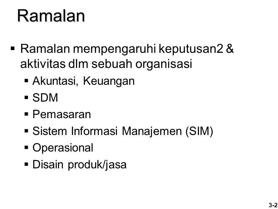 Ramalan Ramalan mempengaruhi keputusan2 & aktivitas dlm sebuah organisasi. Akuntasi, Keuangan. SDM.