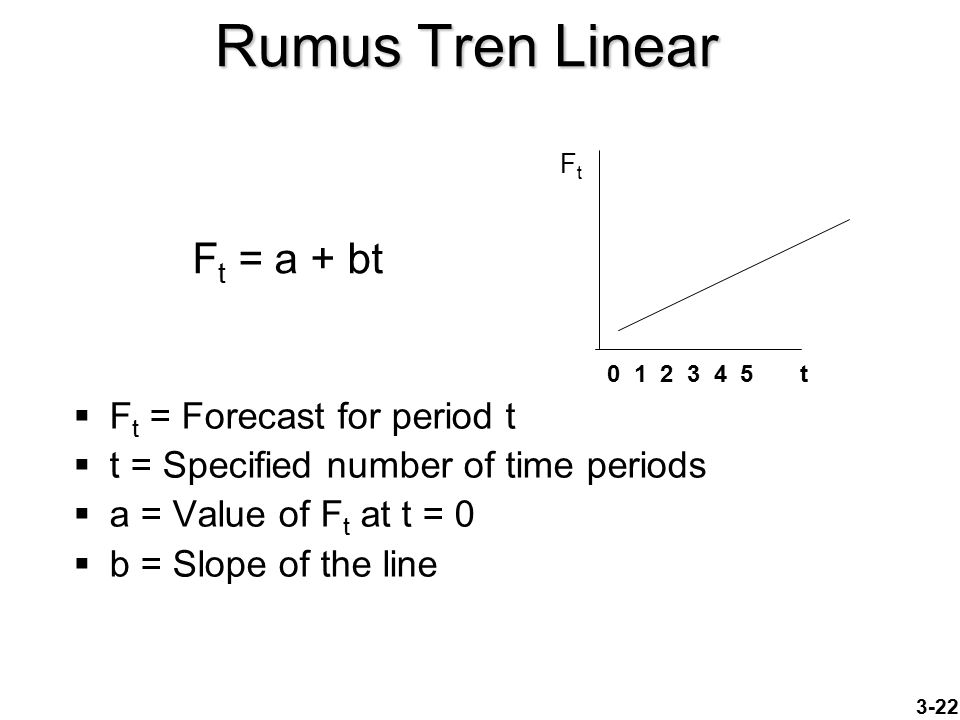 Rumus Tren Linear Ft = a + bt Ft = Forecast for period t