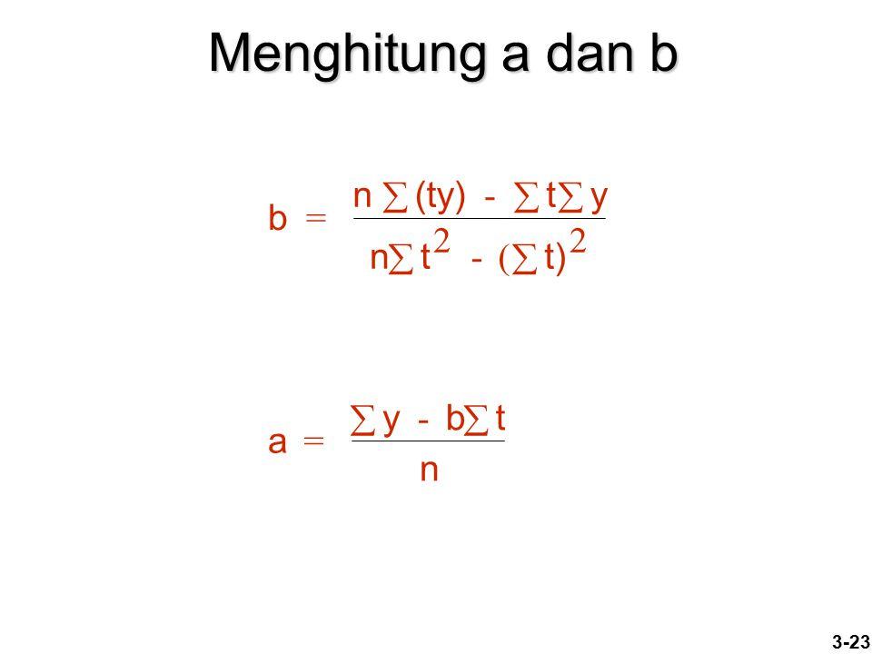 Menghitung a dan b b = n (ty) - t y 2 ( t) a 