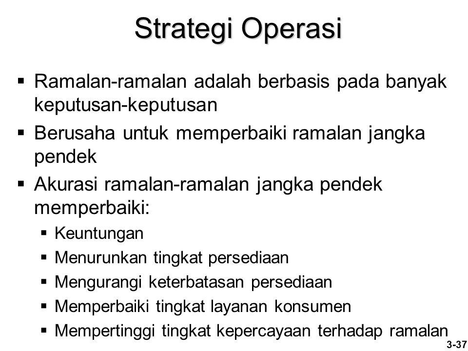 Strategi Operasi Ramalan-ramalan adalah berbasis pada banyak keputusan-keputusan. Berusaha untuk memperbaiki ramalan jangka pendek.
