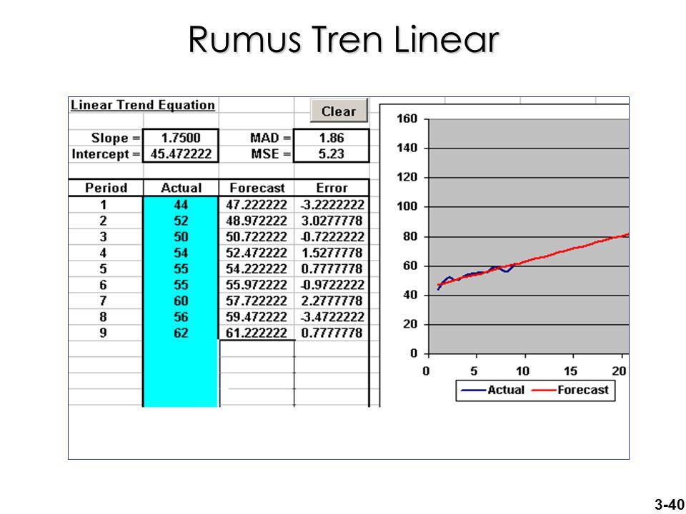 Rumus Tren Linear
