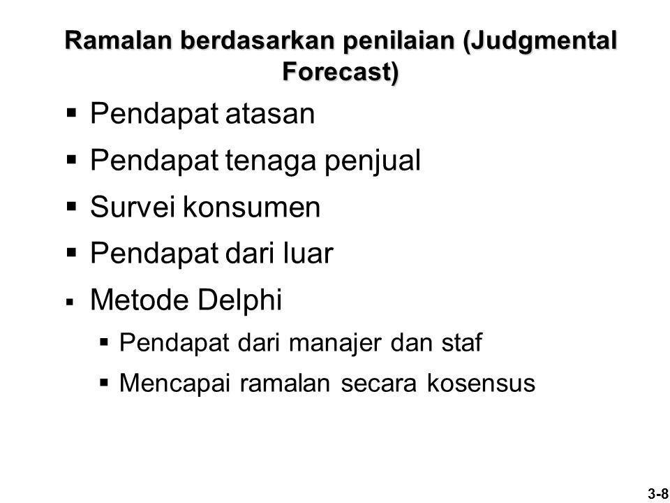 Ramalan berdasarkan penilaian (Judgmental Forecast)