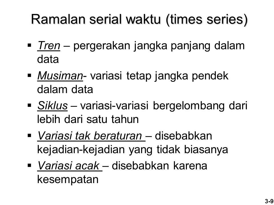 Ramalan serial waktu (times series)