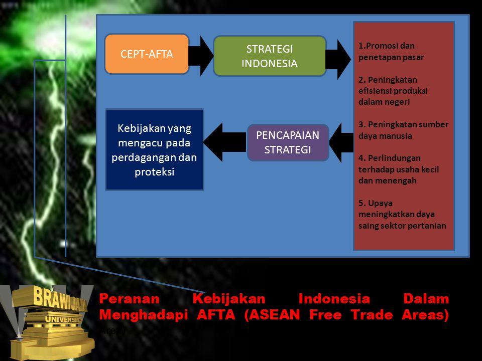 Kebijakan yang mengacu pada perdagangan dan proteksi