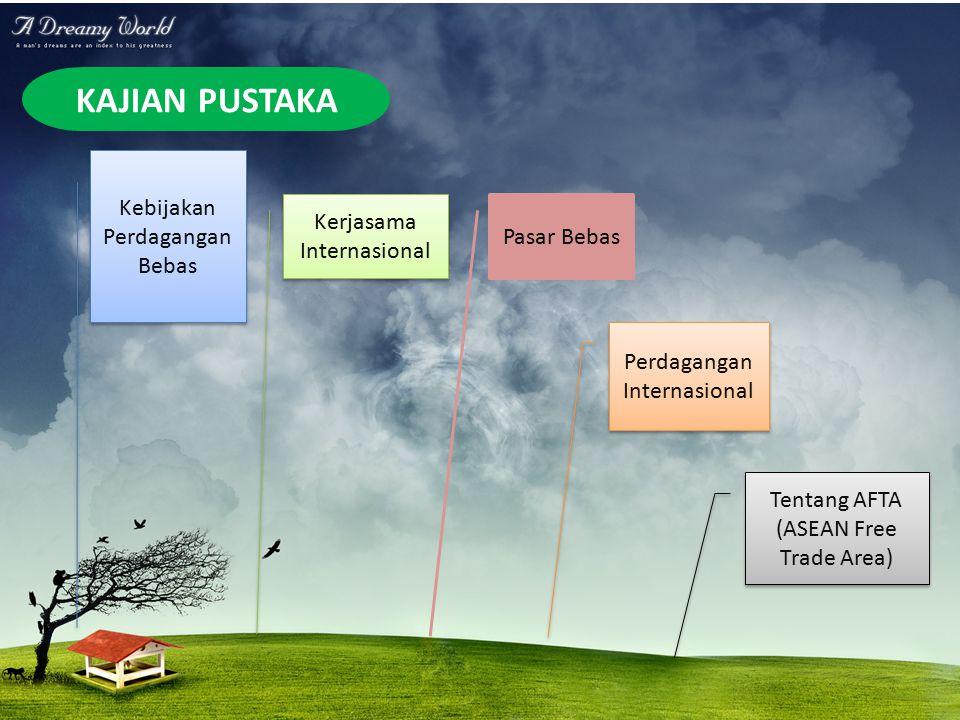 KAJIAN PUSTAKA Kebijakan Perdagangan Bebas Kerjasama Pasar Bebas