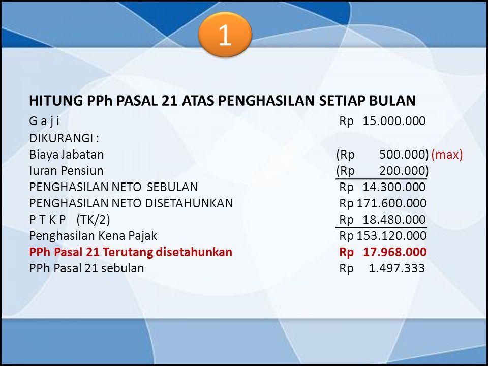 1 G a j i Rp 15.000.000 DIKURANGI : Biaya Jabatan (Rp 500.000) (max)