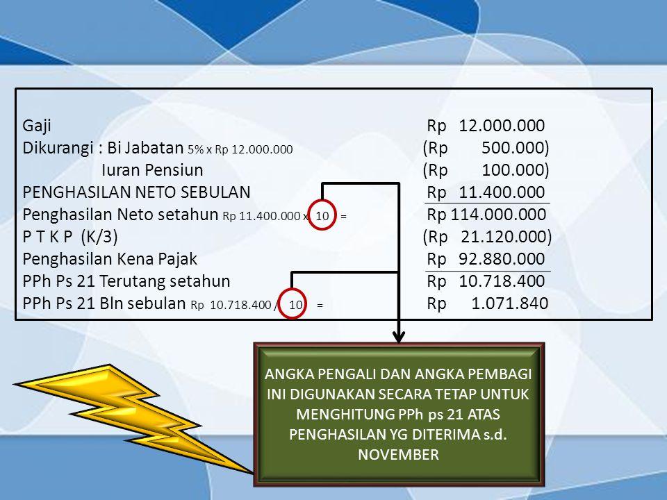 Dikurangi : Bi Jabatan 5% x Rp 12.000.000 (Rp 500.000)