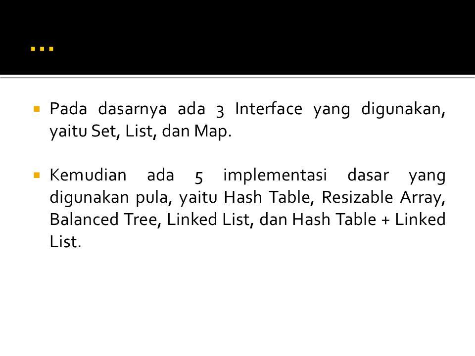 ... Pada dasarnya ada 3 Interface yang digunakan, yaitu Set, List, dan Map.