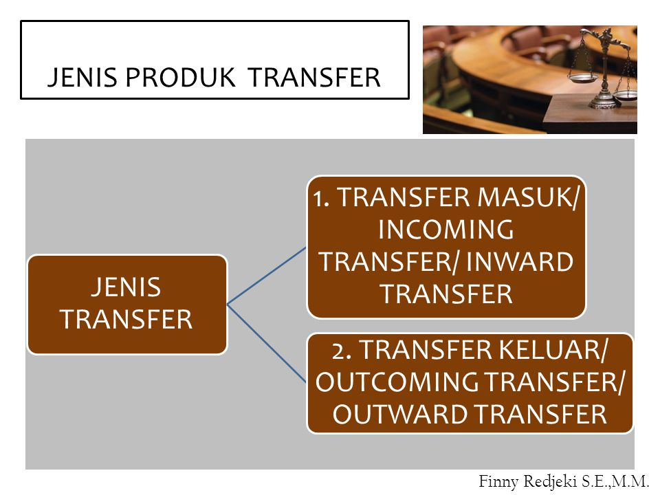 1. TRANSFER MASUK/ INCOMING TRANSFER/ INWARD TRANSFER