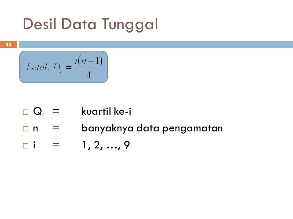 Desil Data Tunggal Qi = kuartil ke-i n = banyaknya data pengamatan
