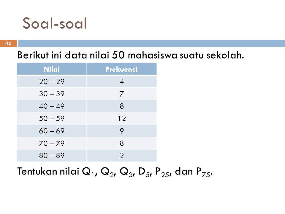 Soal-soal Berikut ini data nilai 50 mahasiswa suatu sekolah.