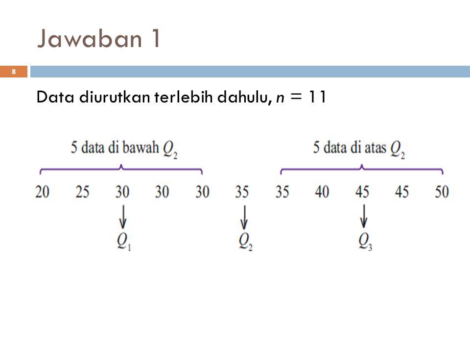 Jawaban 1 Data diurutkan terlebih dahulu, n = 11