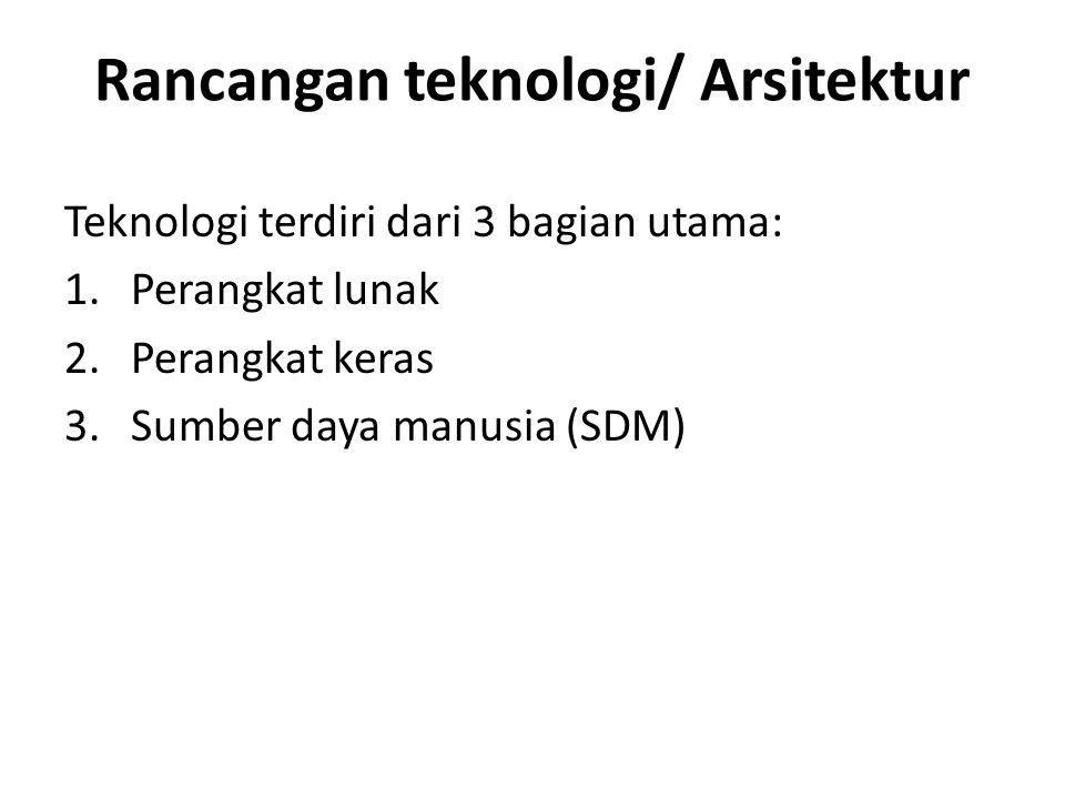 Rancangan teknologi/ Arsitektur