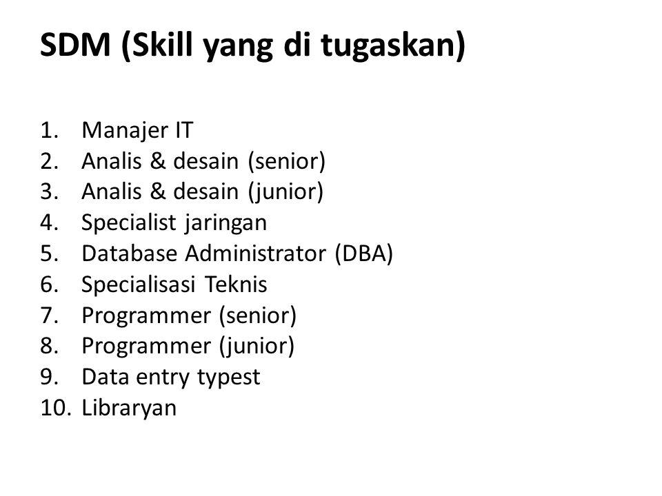 SDM (Skill yang di tugaskan)