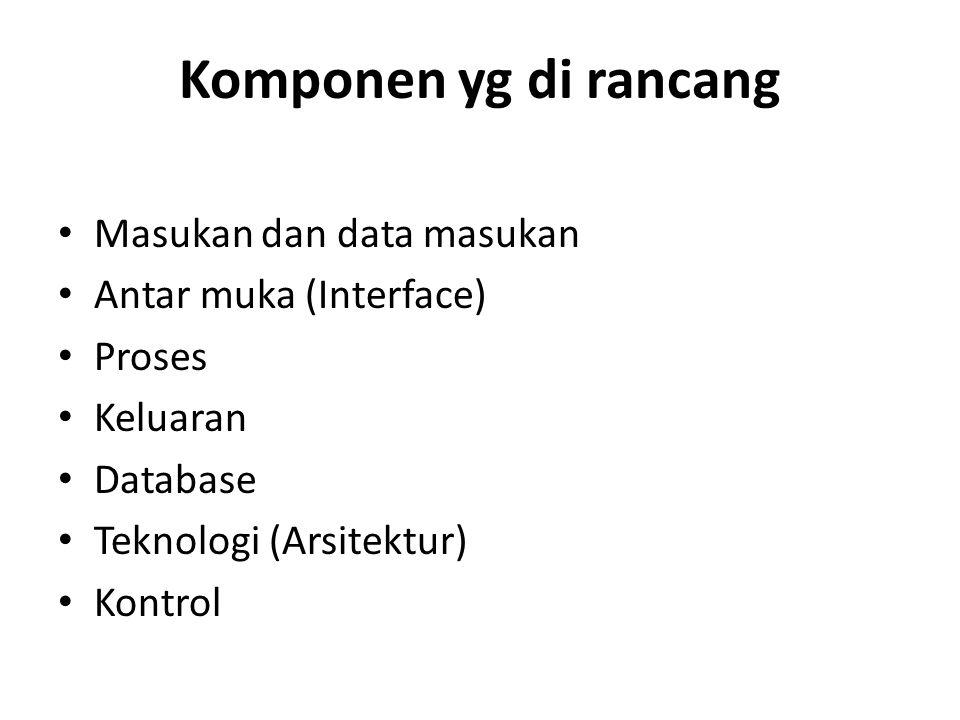 Komponen yg di rancang Masukan dan data masukan Antar muka (Interface)