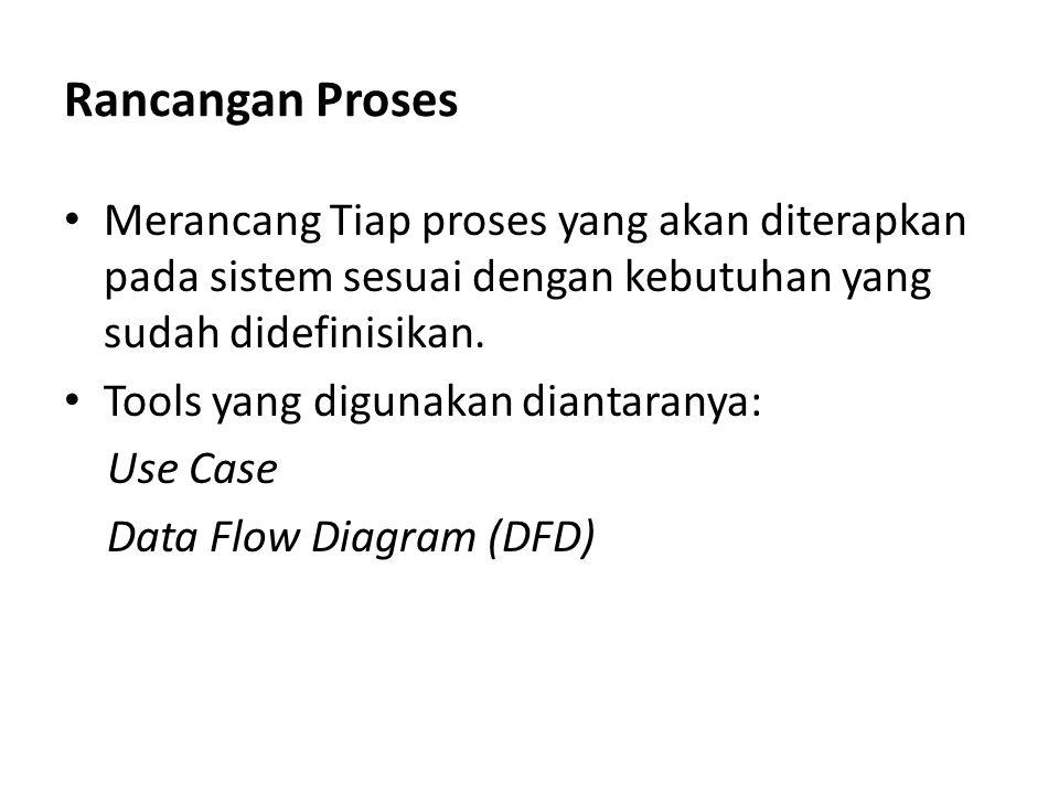 Rancangan Proses Merancang Tiap proses yang akan diterapkan pada sistem sesuai dengan kebutuhan yang sudah didefinisikan.