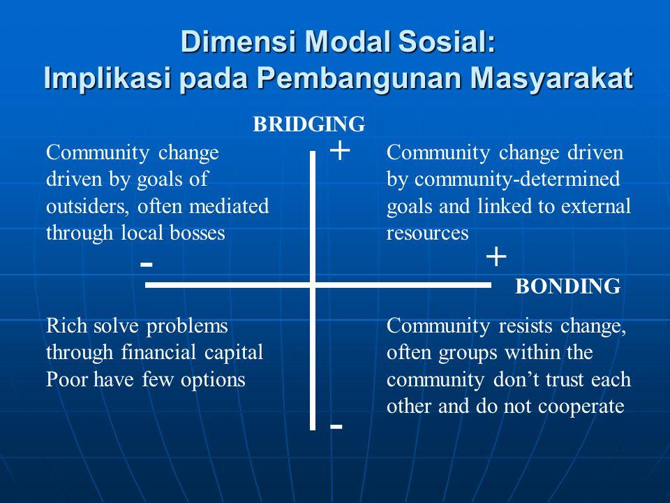 Dimensi Modal Sosial: Implikasi pada Pembangunan Masyarakat