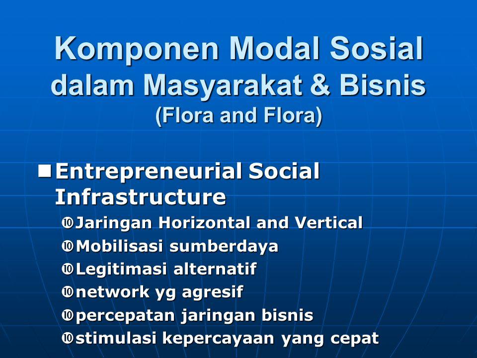 Komponen Modal Sosial dalam Masyarakat & Bisnis (Flora and Flora)