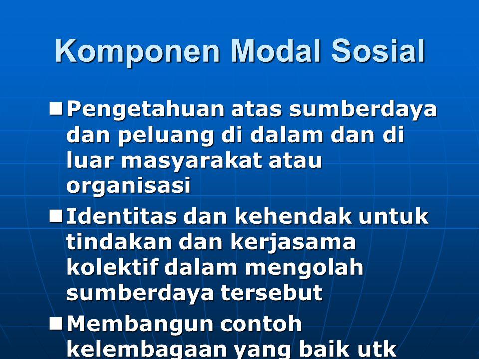 Komponen Modal Sosial Pengetahuan atas sumberdaya dan peluang di dalam dan di luar masyarakat atau organisasi.
