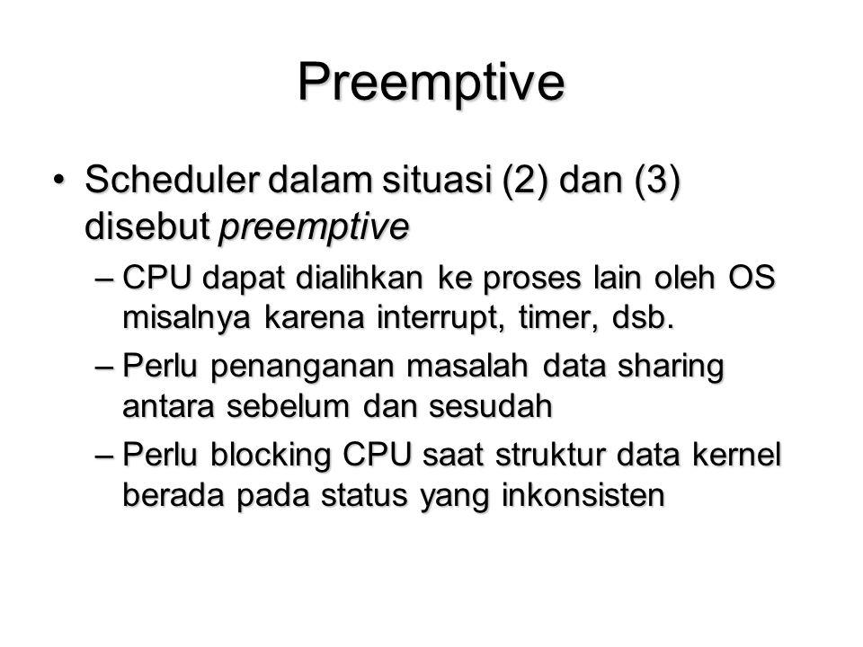 Preemptive Scheduler dalam situasi (2) dan (3) disebut preemptive