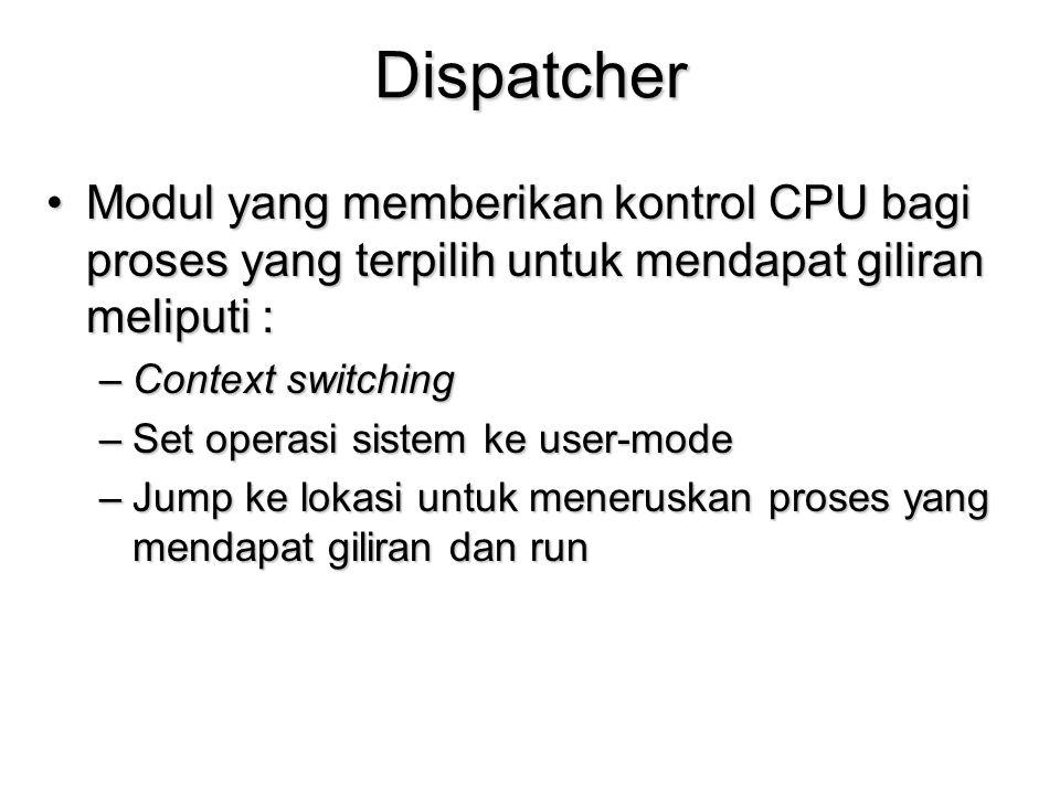 Dispatcher Modul yang memberikan kontrol CPU bagi proses yang terpilih untuk mendapat giliran meliputi :