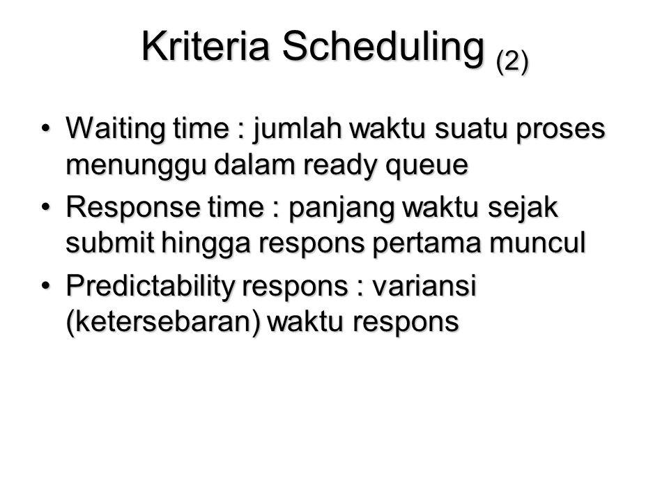 Kriteria Scheduling (2)