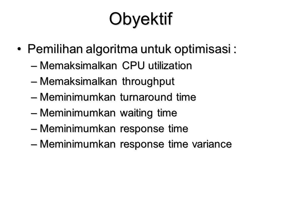 Obyektif Pemilihan algoritma untuk optimisasi :