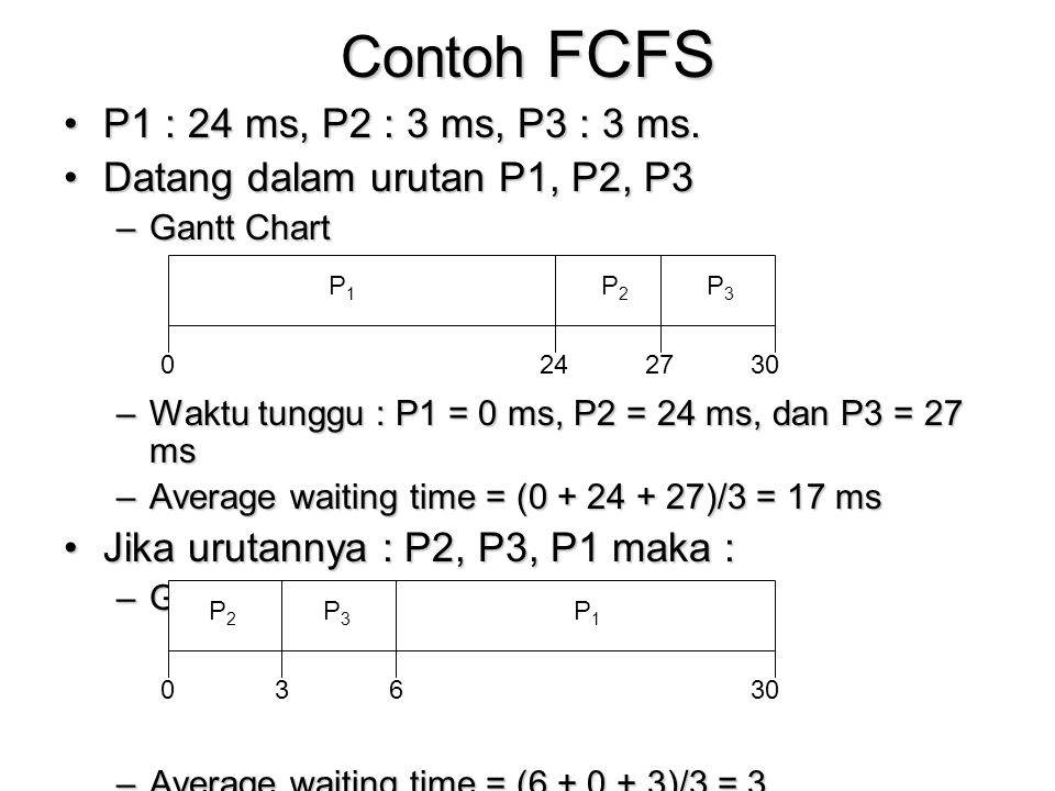 Contoh FCFS P1 : 24 ms, P2 : 3 ms, P3 : 3 ms.