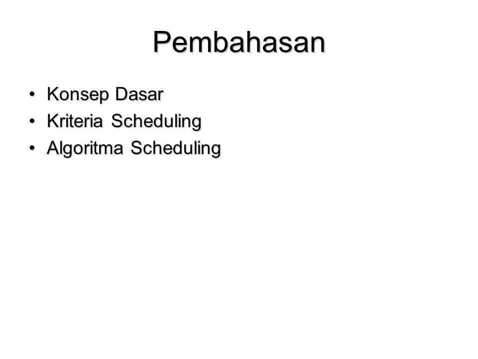 Pembahasan Konsep Dasar Kriteria Scheduling Algoritma Scheduling