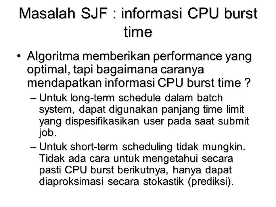 Masalah SJF : informasi CPU burst time