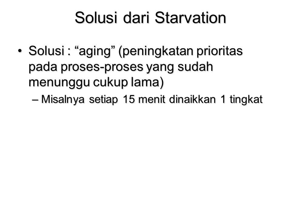 Solusi dari Starvation