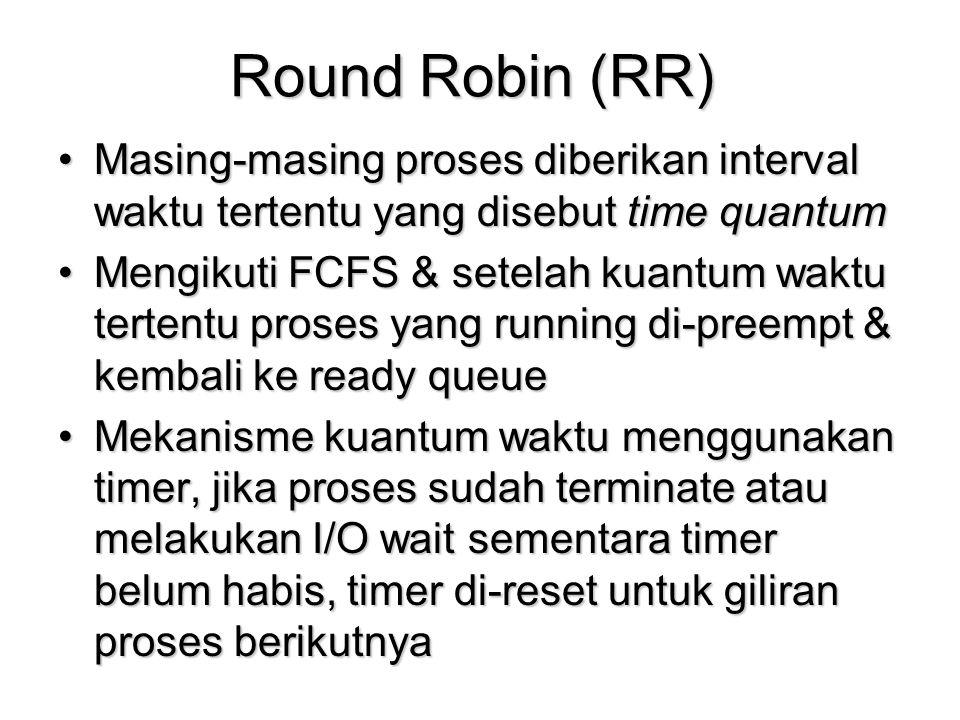 Round Robin (RR) Masing-masing proses diberikan interval waktu tertentu yang disebut time quantum.