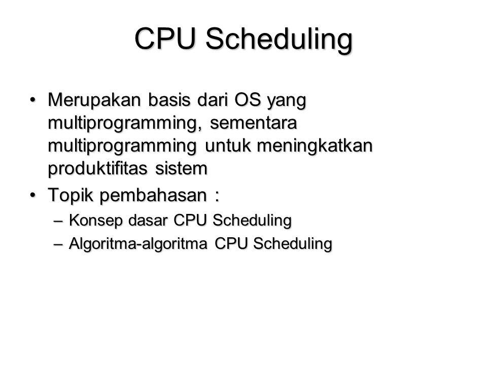 CPU Scheduling Merupakan basis dari OS yang multiprogramming, sementara multiprogramming untuk meningkatkan produktifitas sistem.