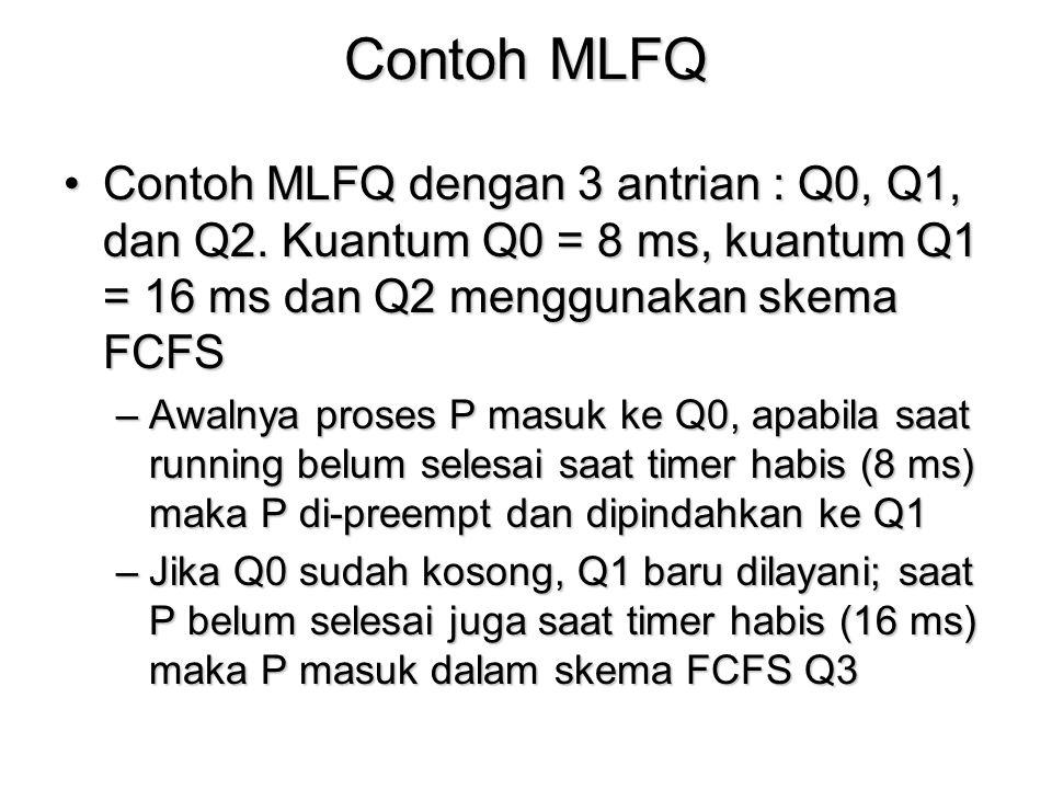 Contoh MLFQ Contoh MLFQ dengan 3 antrian : Q0, Q1, dan Q2. Kuantum Q0 = 8 ms, kuantum Q1 = 16 ms dan Q2 menggunakan skema FCFS.