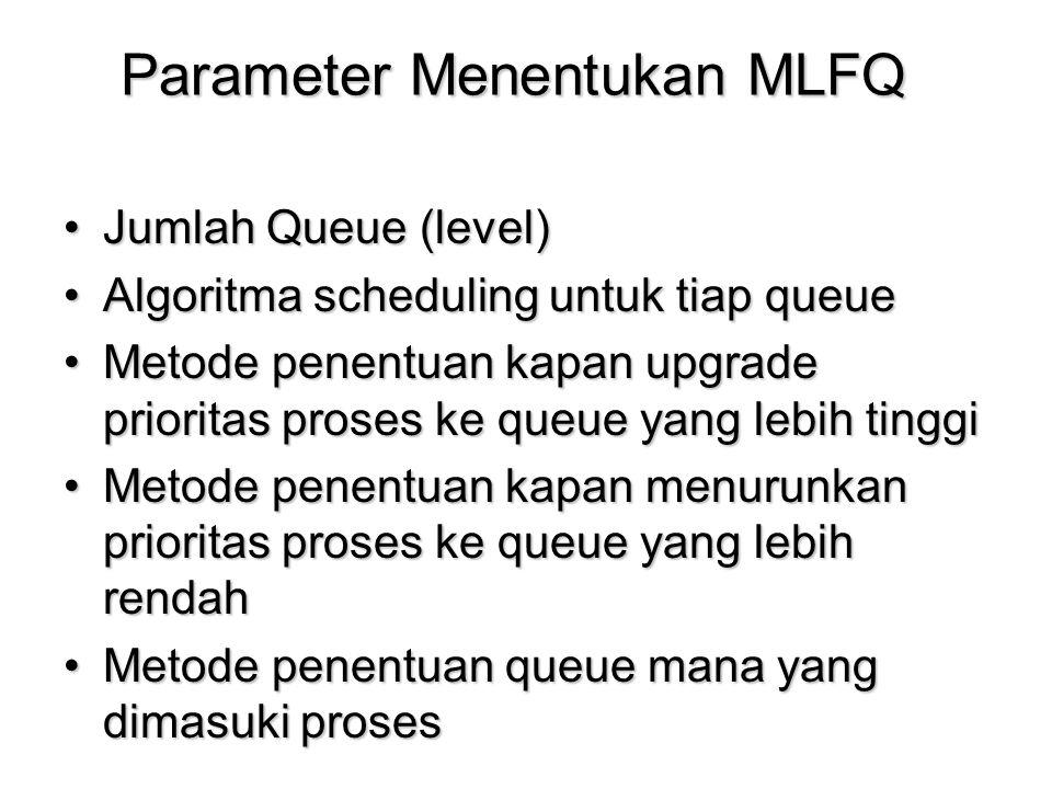 Parameter Menentukan MLFQ