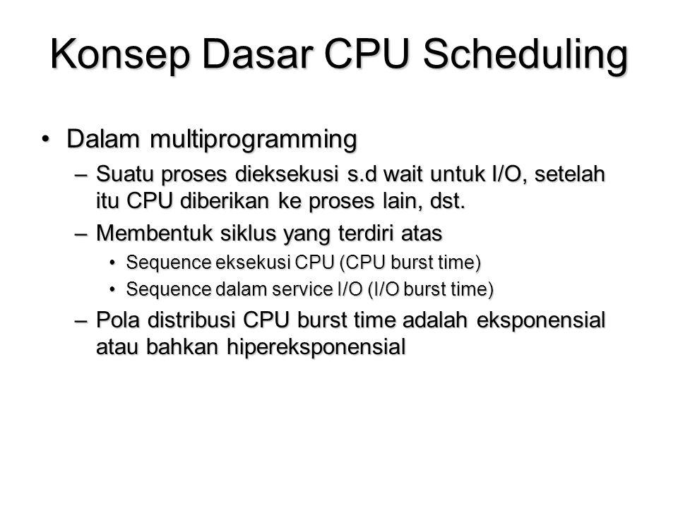 Konsep Dasar CPU Scheduling